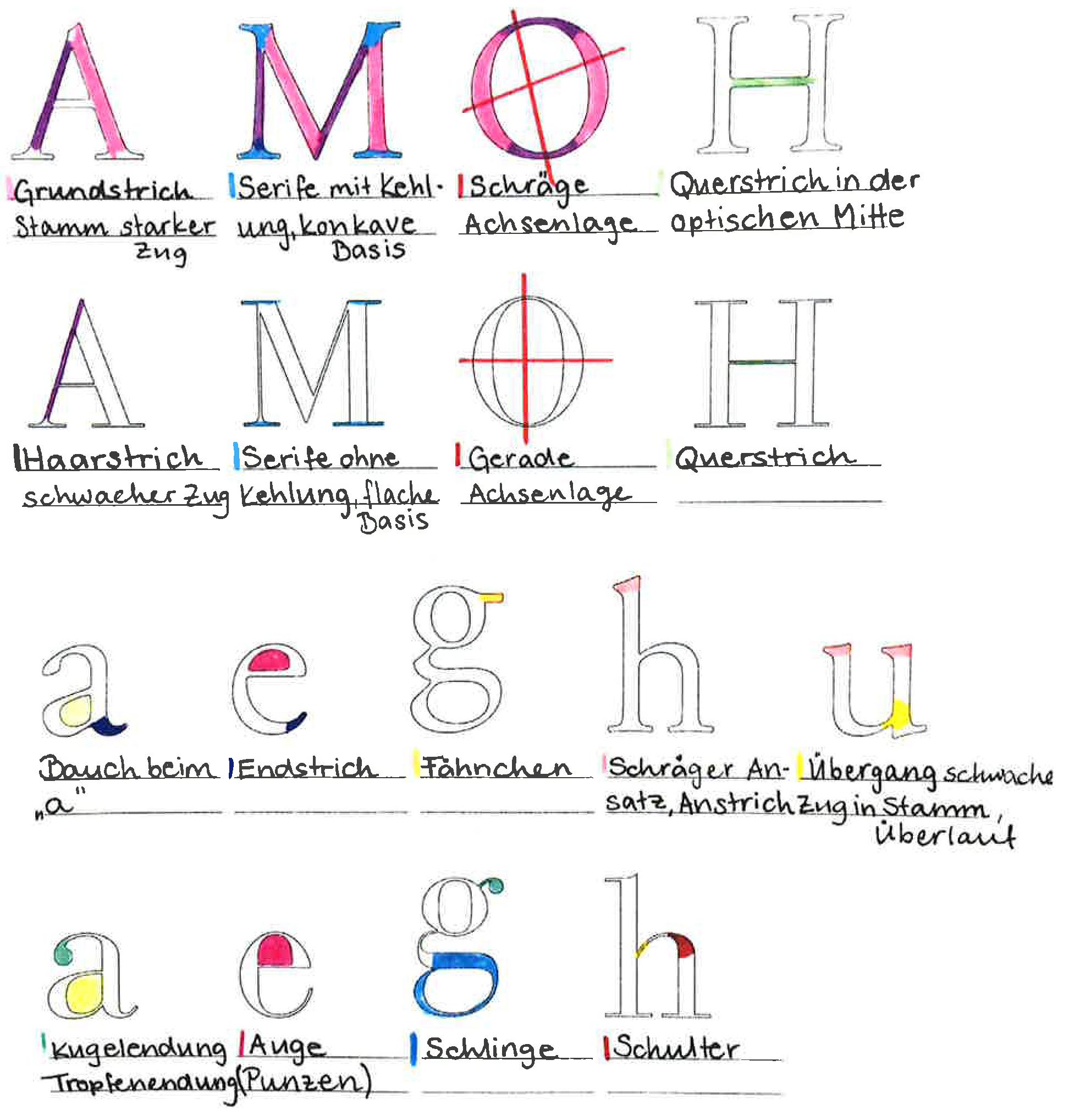 Schriftklassifikation – cmyktastic